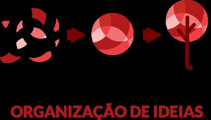 projetos-organizacao-de-ideias